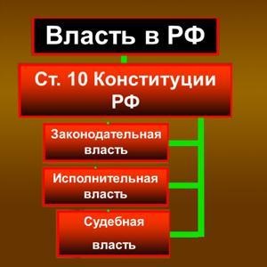 Органы власти Ставрополя