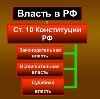 Органы власти в Ставрополе